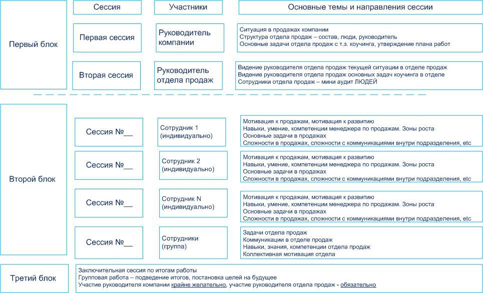 kp_sostav_uslugi