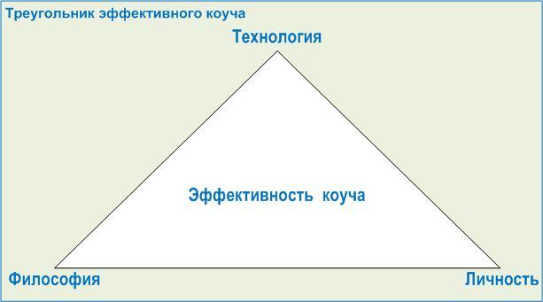 coach_tr