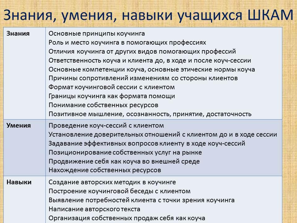 знания_навыки_шкам